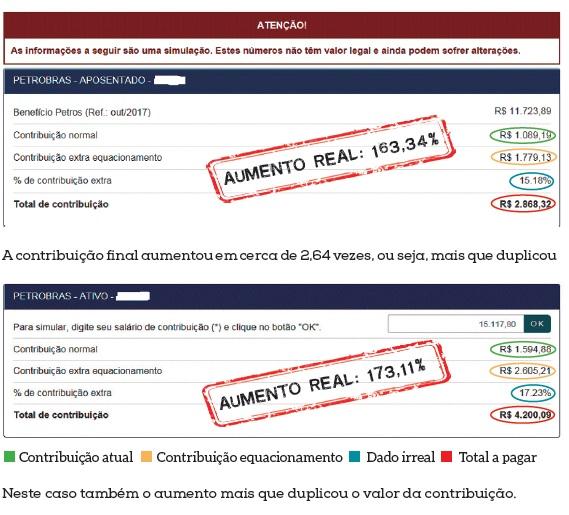 Equacionamento Petros: Sindipetro-RJ orienta sobre ações simulador